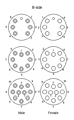 b-size contact pattern image